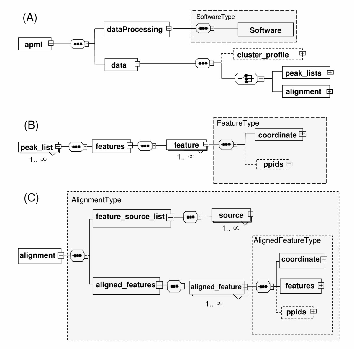 http://static-content.springer.com/image/art%3A10.1186%2F1471-2105-9-542/MediaObjects/12859_2008_Article_2527_Fig1_HTML.jpg