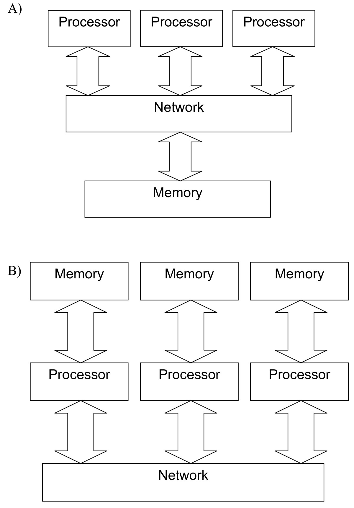 http://static-content.springer.com/image/art%3A10.1186%2F1471-2105-9-558/MediaObjects/12859_2008_Article_2543_Fig1_HTML.jpg