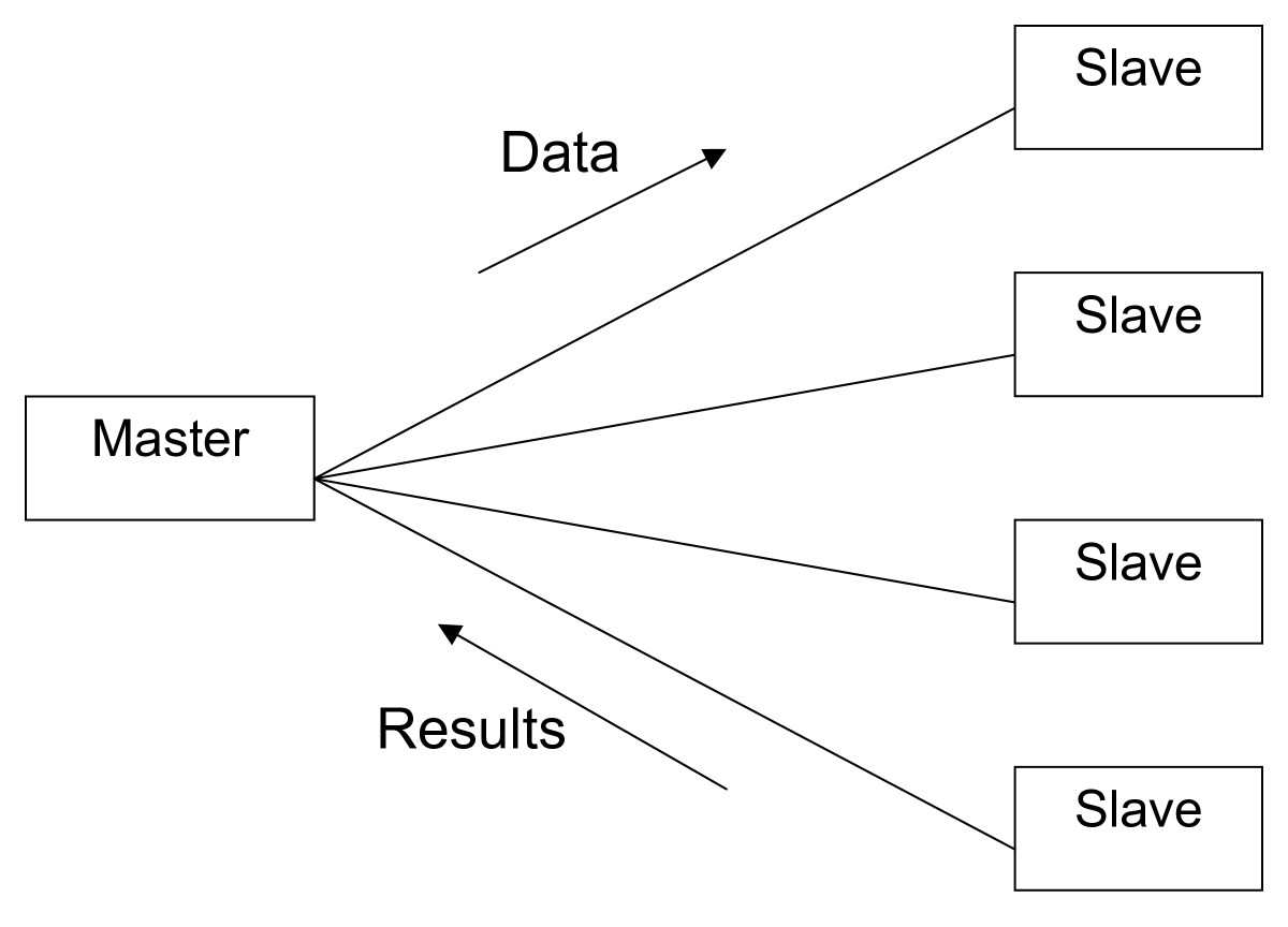http://static-content.springer.com/image/art%3A10.1186%2F1471-2105-9-558/MediaObjects/12859_2008_Article_2543_Fig2_HTML.jpg