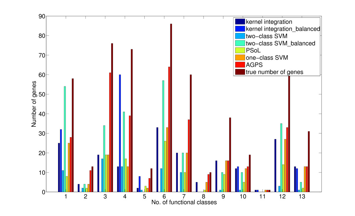 http://static-content.springer.com/image/art%3A10.1186%2F1471-2105-9-57/MediaObjects/12859_2007_Article_2042_Fig1_HTML.jpg