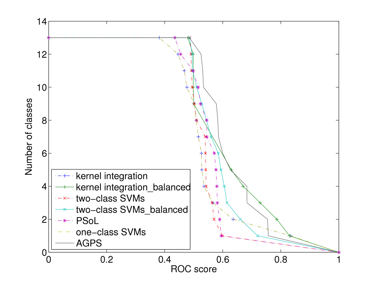 http://static-content.springer.com/image/art%3A10.1186%2F1471-2105-9-57/MediaObjects/12859_2007_Article_2042_Fig2_HTML.jpg
