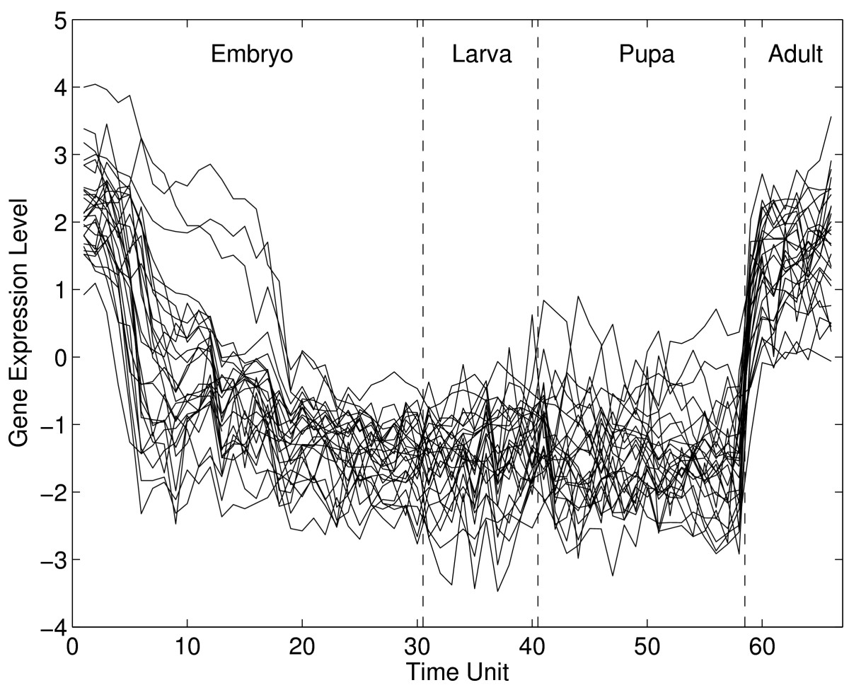http://static-content.springer.com/image/art%3A10.1186%2F1471-2105-9-60/MediaObjects/12859_2007_Article_2045_Fig1_HTML.jpg