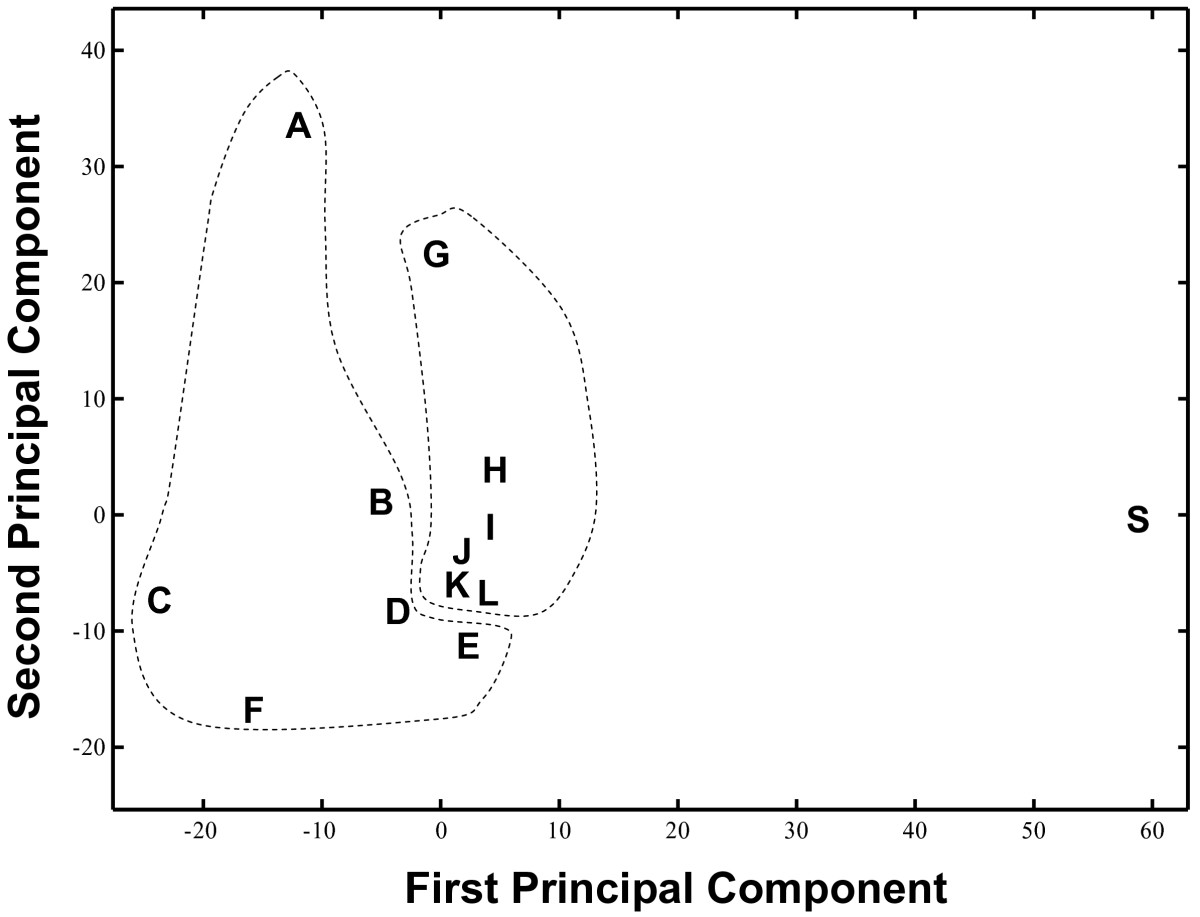 http://static-content.springer.com/image/art%3A10.1186%2F1471-2105-9-74/MediaObjects/12859_2007_Article_2059_Fig2_HTML.jpg