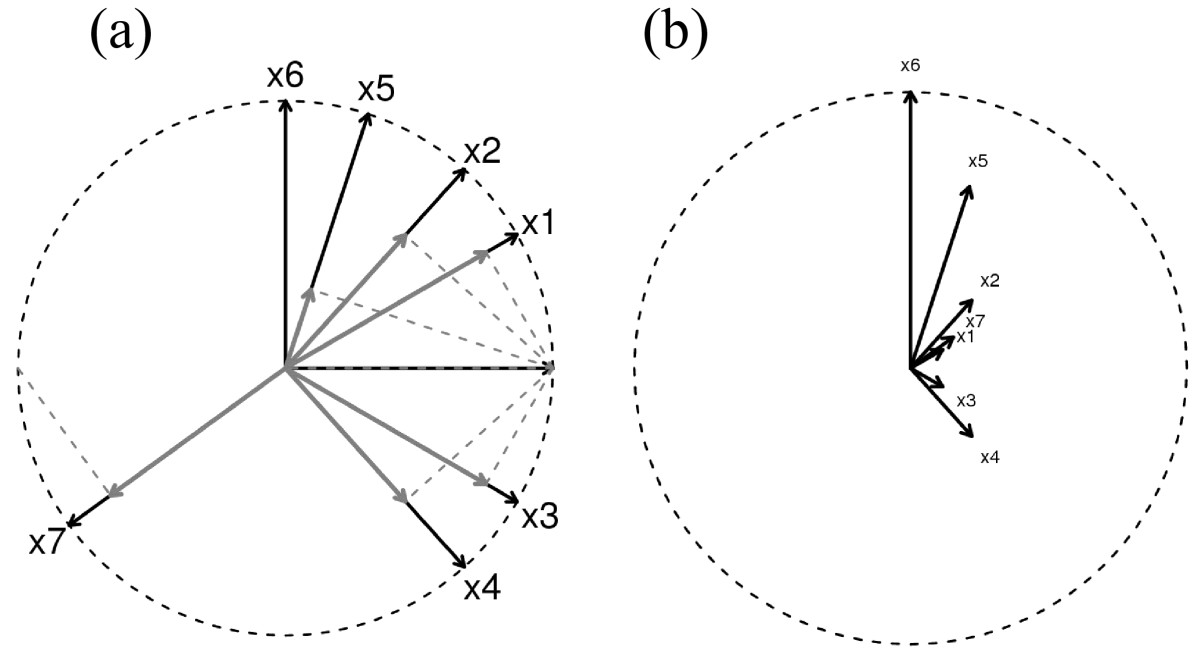 http://static-content.springer.com/image/art%3A10.1186%2F1471-2105-9-76/MediaObjects/12859_2007_Article_2061_Fig1_HTML.jpg