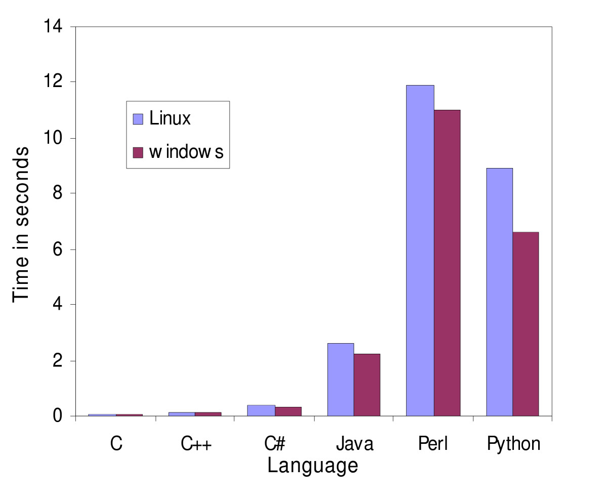 http://static-content.springer.com/image/art%3A10.1186%2F1471-2105-9-82/MediaObjects/12859_2007_Article_2067_Fig2_HTML.jpg