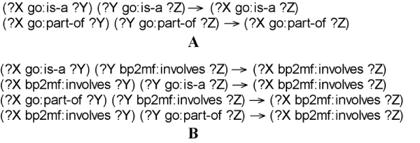 http://static-content.springer.com/image/art%3A10.1186%2F1471-2105-9-S1-S6/MediaObjects/12859_2008_Article_2550_Fig3_HTML.jpg