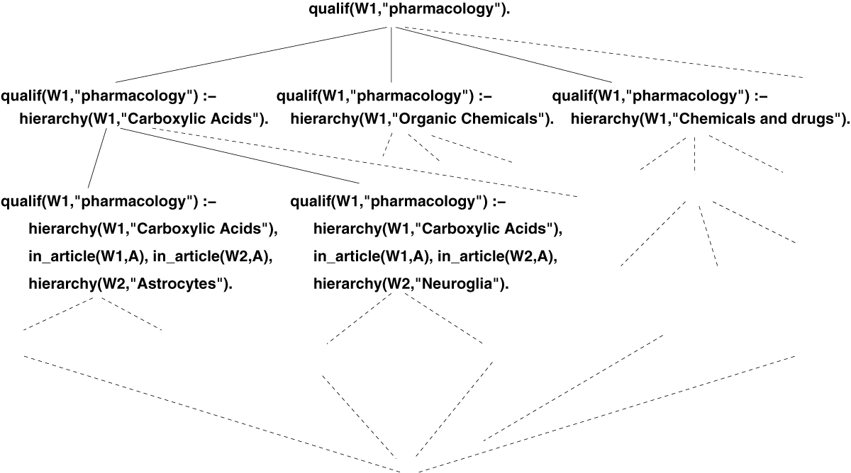 http://static-content.springer.com/image/art%3A10.1186%2F1471-2105-9-S11-S11/MediaObjects/12859_2008_Article_2705_Fig2_HTML.jpg