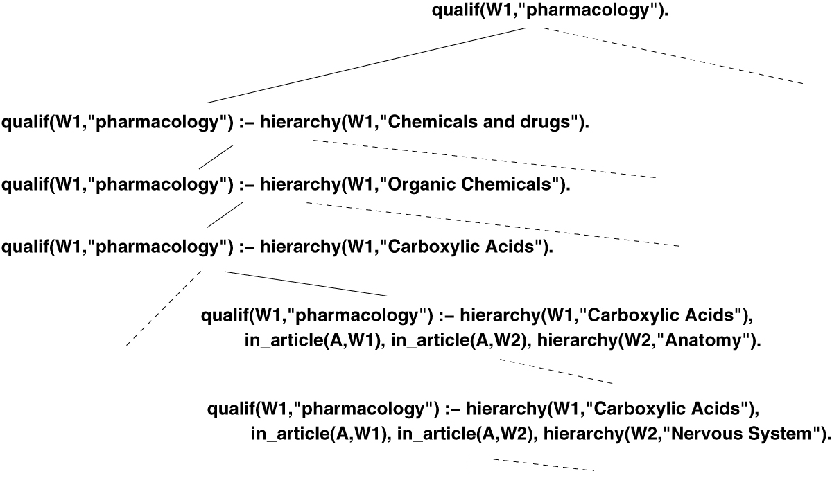 http://static-content.springer.com/image/art%3A10.1186%2F1471-2105-9-S11-S11/MediaObjects/12859_2008_Article_2705_Fig3_HTML.jpg