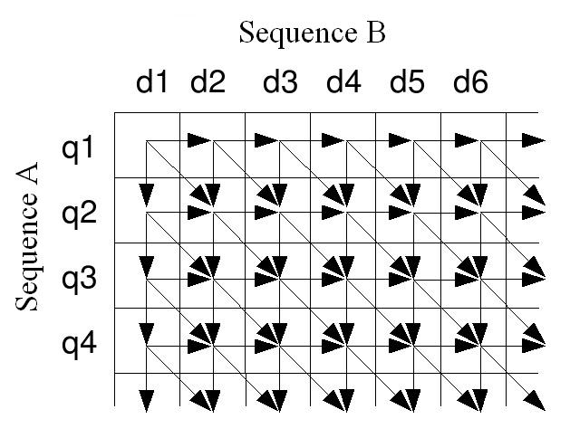 http://static-content.springer.com/image/art%3A10.1186%2F1471-2105-9-S2-S10/MediaObjects/12859_2008_Article_2577_Fig1_HTML.jpg