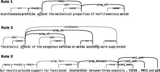 http://static-content.springer.com/image/art%3A10.1186%2F1471-2105-9-S3-S6/MediaObjects/12859_2008_Article_2588_Fig4_HTML.jpg