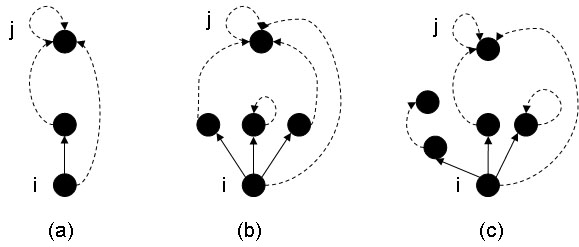 http://static-content.springer.com/image/art%3A10.1186%2F1471-2105-9-S4-S11/MediaObjects/12859_2008_Article_2604_Fig4_HTML.jpg