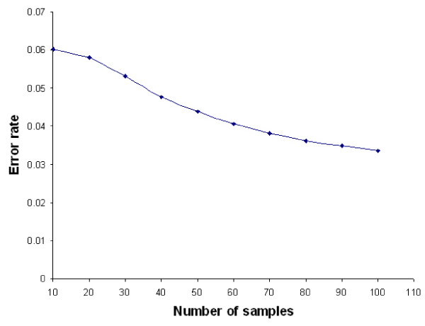 http://static-content.springer.com/image/art%3A10.1186%2F1471-2105-9-S6-S16/MediaObjects/12859_2008_Article_2627_Fig4_HTML.jpg