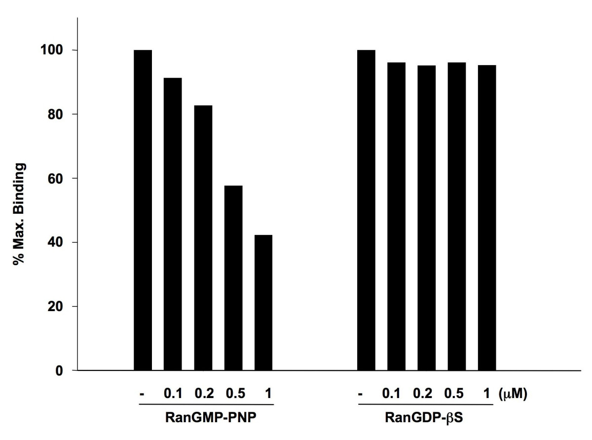 http://static-content.springer.com/image/art%3A10.1186%2F1471-2121-10-74/MediaObjects/12860_2009_Article_423_Fig3_HTML.jpg