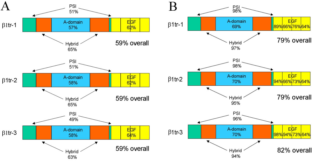 http://static-content.springer.com/image/art%3A10.1186%2F1471-2121-7-24/MediaObjects/12860_2006_Article_197_Fig5_HTML.jpg