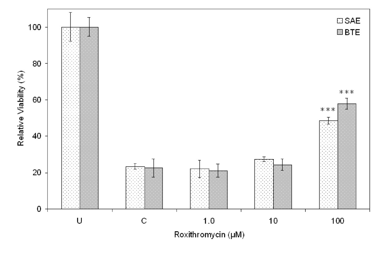 http://static-content.springer.com/image/art%3A10.1186%2F1471-2121-8-17/MediaObjects/12860_2007_Article_17_Fig2_HTML.jpg