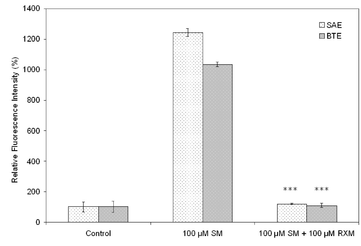 http://static-content.springer.com/image/art%3A10.1186%2F1471-2121-8-17/MediaObjects/12860_2007_Article_17_Fig7_HTML.jpg