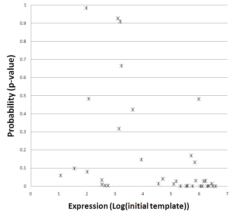 http://static-content.springer.com/image/art%3A10.1186%2F1471-213X-10-1/MediaObjects/12861_2009_Article_478_Fig4_HTML.jpg