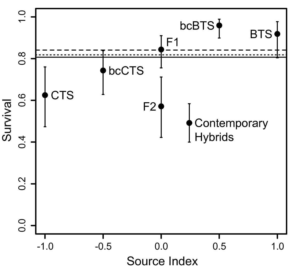 http://static-content.springer.com/image/art%3A10.1186%2F1471-2148-10-147/MediaObjects/12862_2009_Article_1363_Fig1_HTML.jpg