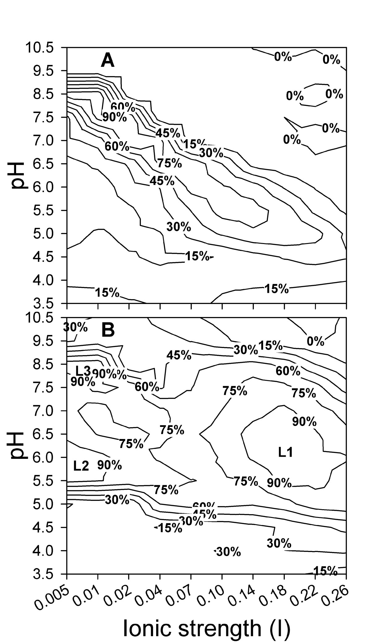 http://static-content.springer.com/image/art%3A10.1186%2F1471-2148-10-213/MediaObjects/12862_2010_Article_1429_Fig3_HTML.jpg