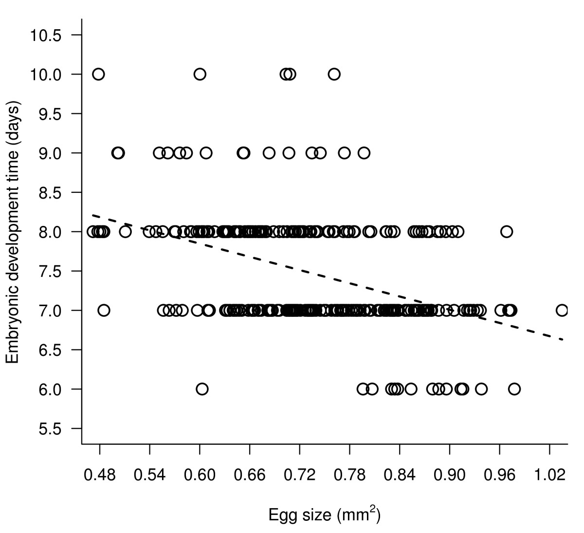 http://static-content.springer.com/image/art%3A10.1186%2F1471-2148-10-345/MediaObjects/12862_2010_Article_1560_Fig4_HTML.jpg