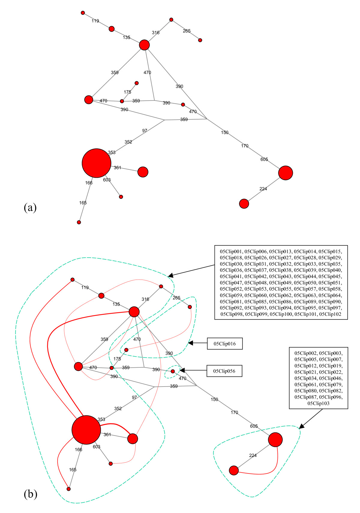 http://static-content.springer.com/image/art%3A10.1186%2F1471-2148-10-372/MediaObjects/12862_2010_Article_1587_Fig3_HTML.jpg