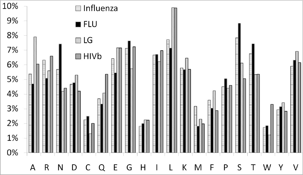 http://static-content.springer.com/image/art%3A10.1186%2F1471-2148-10-99/MediaObjects/12862_2009_Article_1315_Fig1_HTML.jpg
