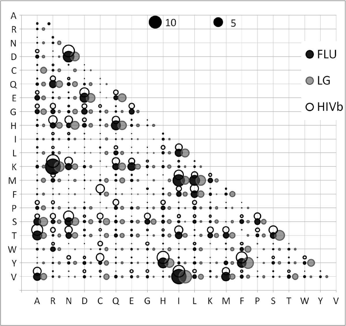 http://static-content.springer.com/image/art%3A10.1186%2F1471-2148-10-99/MediaObjects/12862_2009_Article_1315_Fig2_HTML.jpg