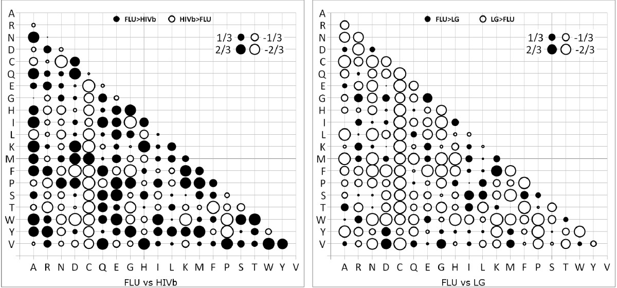 http://static-content.springer.com/image/art%3A10.1186%2F1471-2148-10-99/MediaObjects/12862_2009_Article_1315_Fig3_HTML.jpg