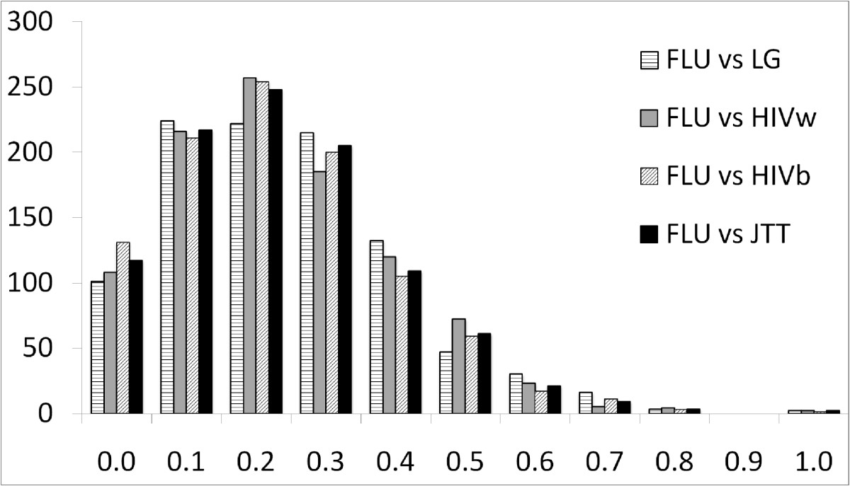 http://static-content.springer.com/image/art%3A10.1186%2F1471-2148-10-99/MediaObjects/12862_2009_Article_1315_Fig4_HTML.jpg