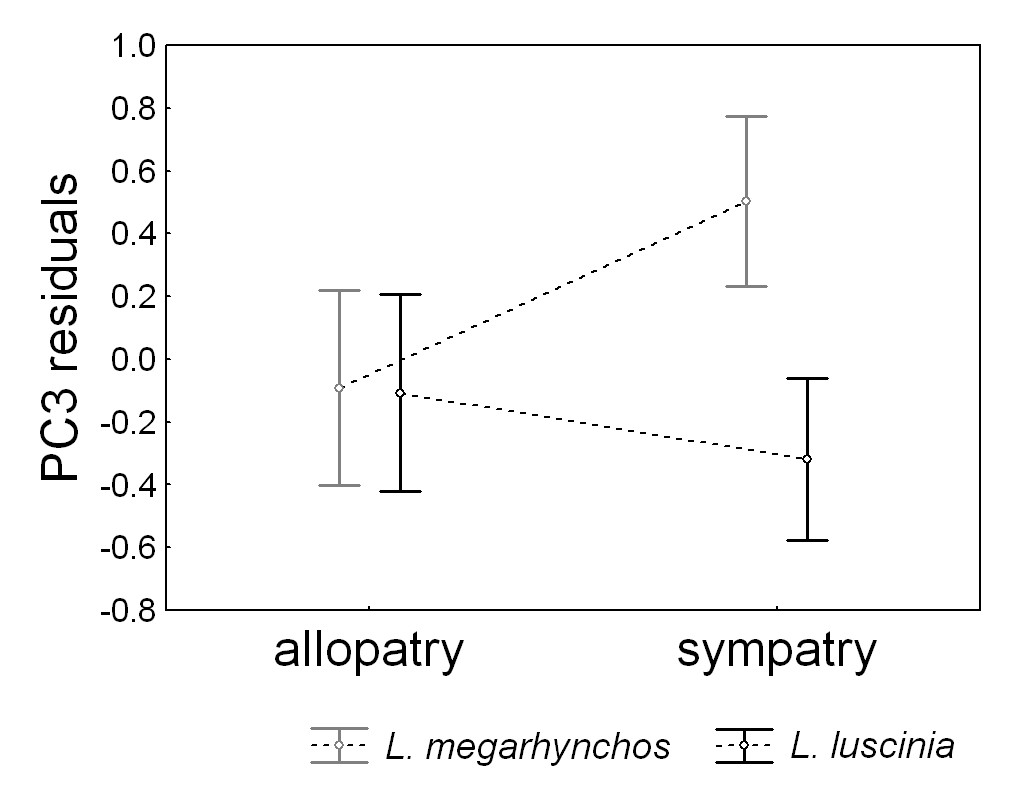 http://static-content.springer.com/image/art%3A10.1186%2F1471-2148-11-138/MediaObjects/12862_2011_1743_Fig4_HTML.jpg
