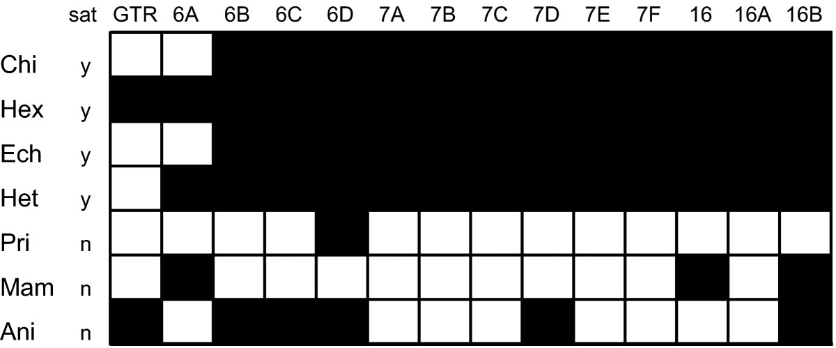 http://static-content.springer.com/image/art%3A10.1186%2F1471-2148-11-146/MediaObjects/12862_2011_1749_Fig5_HTML.jpg