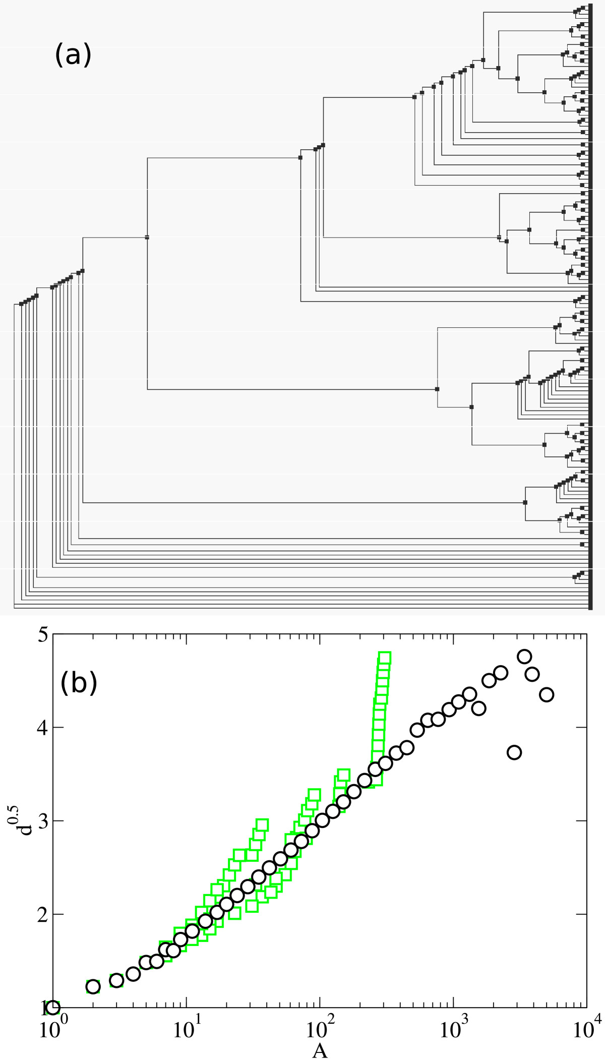 http://static-content.springer.com/image/art%3A10.1186%2F1471-2148-11-155/MediaObjects/12862_2011_1765_Fig5_HTML.jpg