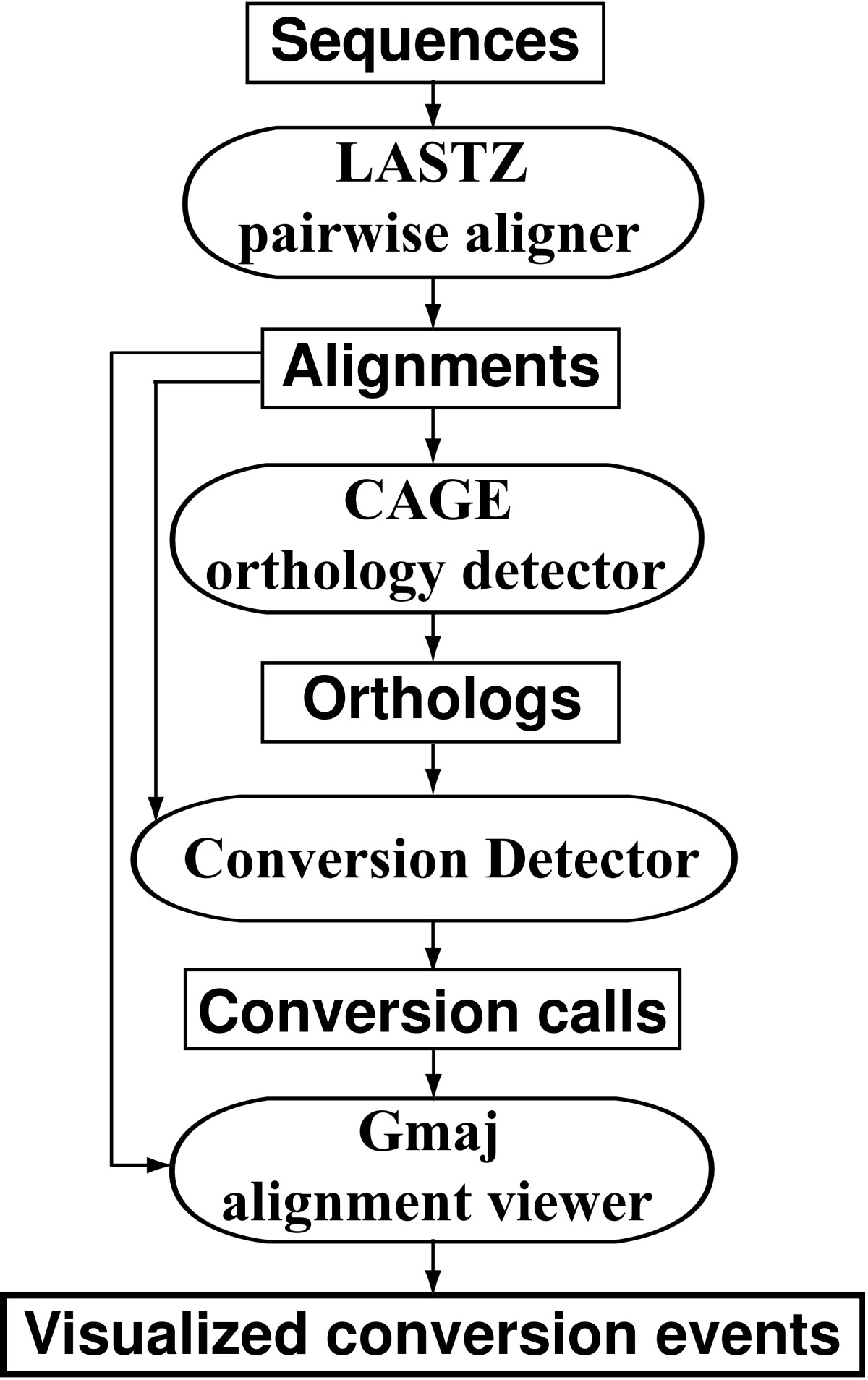 http://static-content.springer.com/image/art%3A10.1186%2F1471-2148-11-226/MediaObjects/12862_2011_1829_Fig3_HTML.jpg