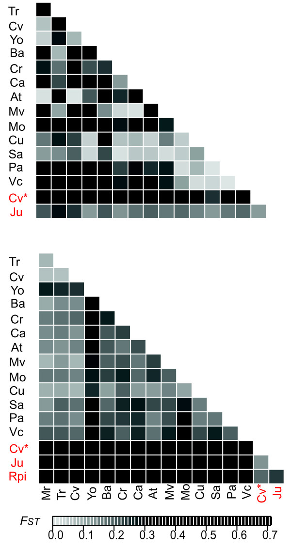 http://static-content.springer.com/image/art%3A10.1186%2F1471-2148-11-358/MediaObjects/12862_2011_1977_Fig3_HTML.jpg