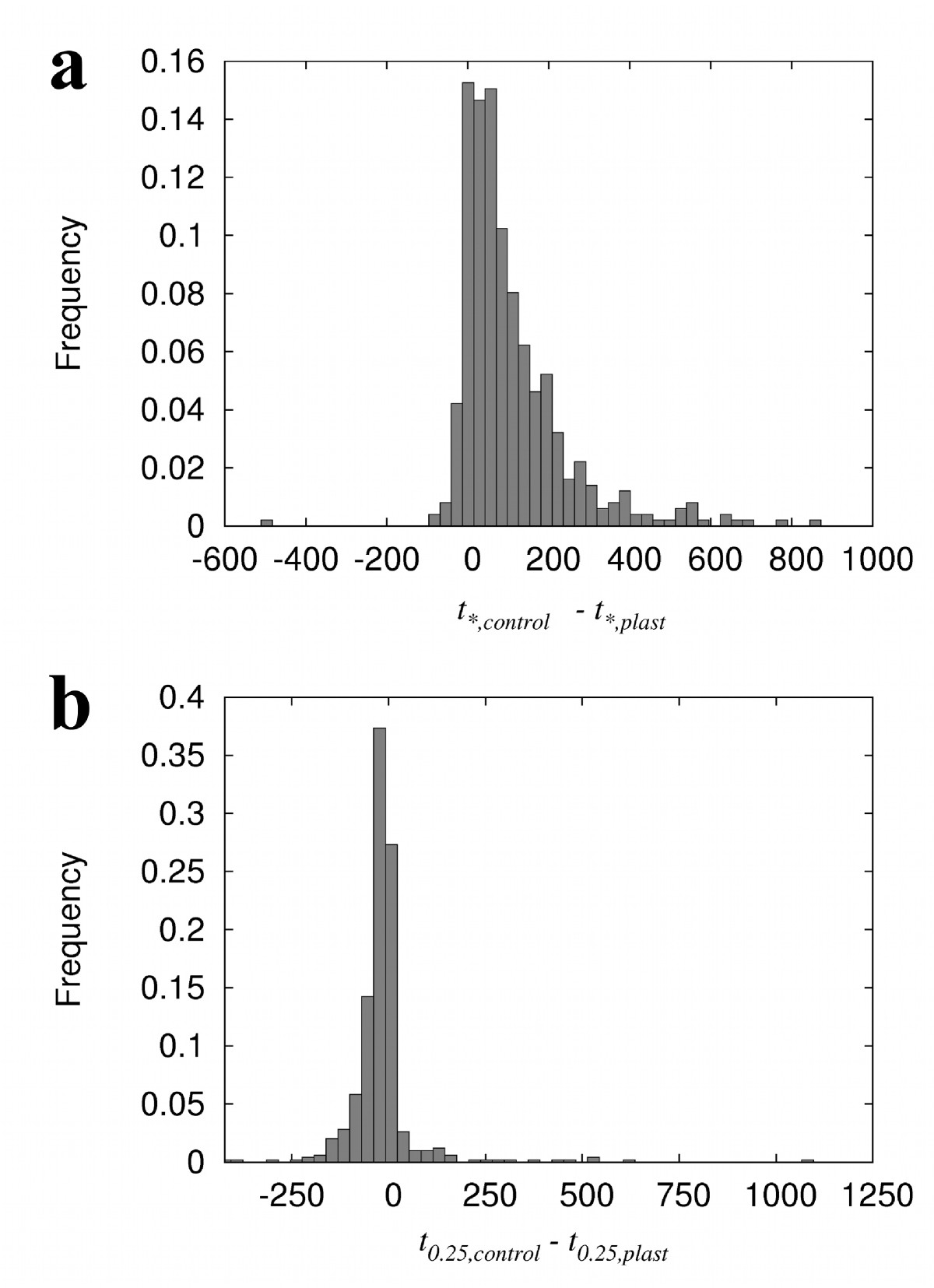 http://static-content.springer.com/image/art%3A10.1186%2F1471-2148-11-5/MediaObjects/12862_2010_1614_Fig5_HTML.jpg