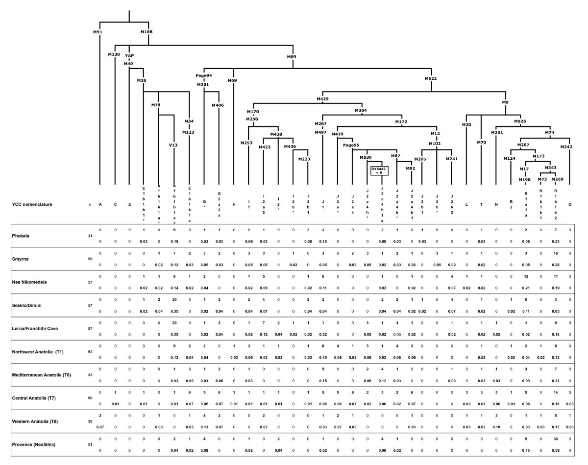 http://static-content.springer.com/image/art%3A10.1186%2F1471-2148-11-69/MediaObjects/12862_2010_1674_Fig2_HTML.jpg