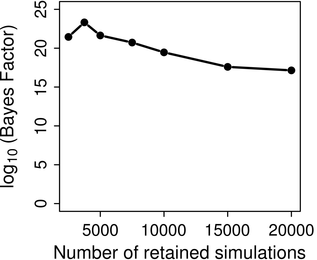 http://static-content.springer.com/image/art%3A10.1186%2F1471-2148-11-85/MediaObjects/12862_2010_1692_Fig3_HTML.jpg