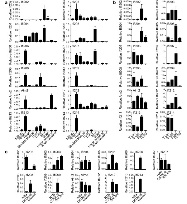 http://static-content.springer.com/image/art%3A10.1186%2F1471-2148-12-140/MediaObjects/12862_2012_2071_Fig7_HTML.jpg