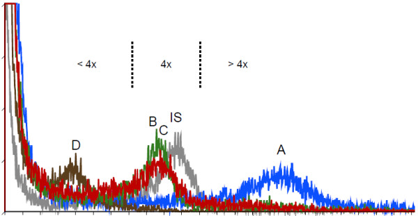http://static-content.springer.com/image/art%3A10.1186%2F1471-2148-12-158/MediaObjects/12862_2012_2223_Fig6_HTML.jpg