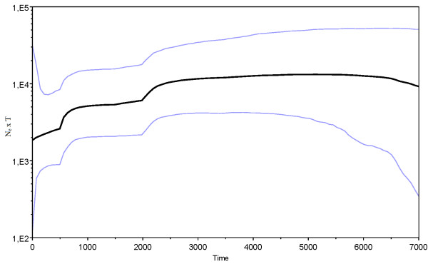 http://static-content.springer.com/image/art%3A10.1186%2F1471-2148-12-191/MediaObjects/12862_2012_2145_Fig4_HTML.jpg