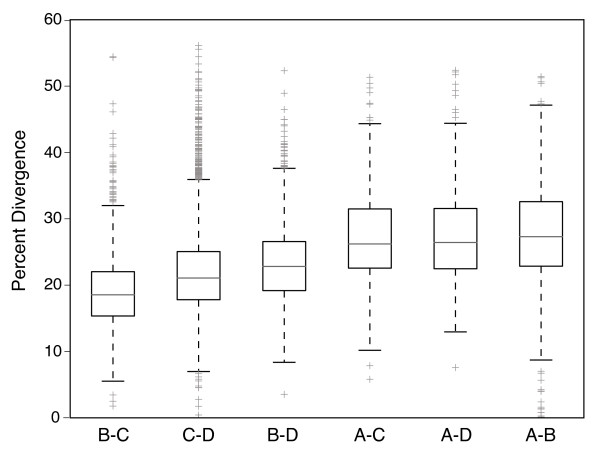 http://static-content.springer.com/image/art%3A10.1186%2F1471-2148-12-217/MediaObjects/12862_2012_2265_Fig2_HTML.jpg