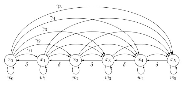 http://static-content.springer.com/image/art%3A10.1186%2F1471-2148-12-55/MediaObjects/12862_2011_2138_Fig1_HTML.jpg