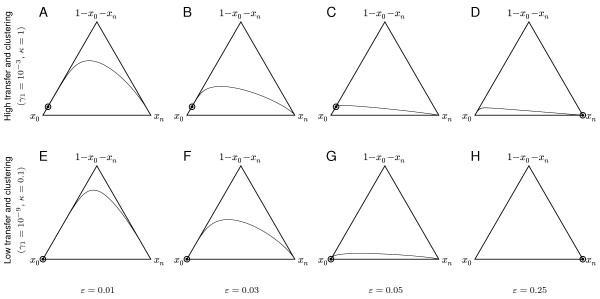 http://static-content.springer.com/image/art%3A10.1186%2F1471-2148-12-55/MediaObjects/12862_2011_2138_Fig3_HTML.jpg