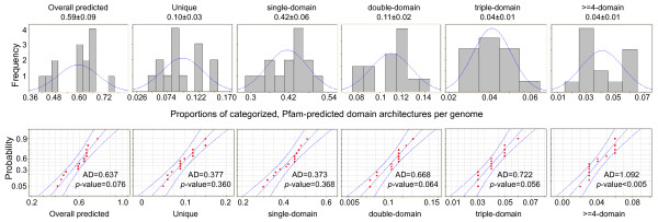 http://static-content.springer.com/image/art%3A10.1186%2F1471-2148-12-6/MediaObjects/12862_2011_2002_Fig1_HTML.jpg