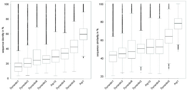 http://static-content.springer.com/image/art%3A10.1186%2F1471-2148-12-95/MediaObjects/12862_2012_2197_Fig1_HTML.jpg
