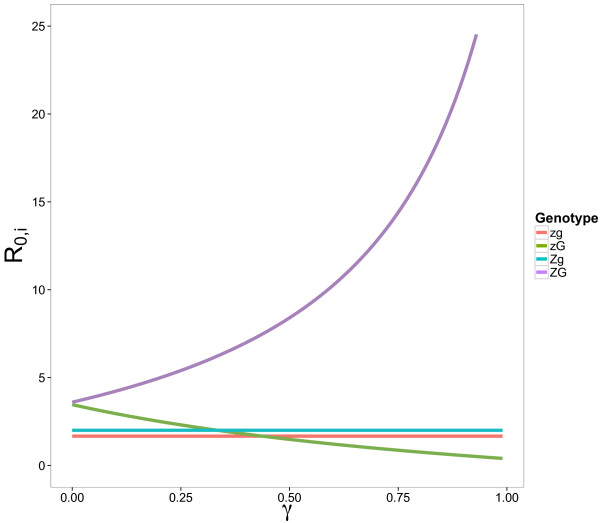 http://static-content.springer.com/image/art%3A10.1186%2F1471-2148-13-170/MediaObjects/12862_2013_2407_Fig4_HTML.jpg