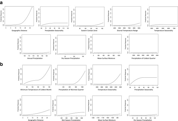 http://static-content.springer.com/image/art%3A10.1186%2F1471-2148-13-75/MediaObjects/12862_2012_2318_Fig4_HTML.jpg