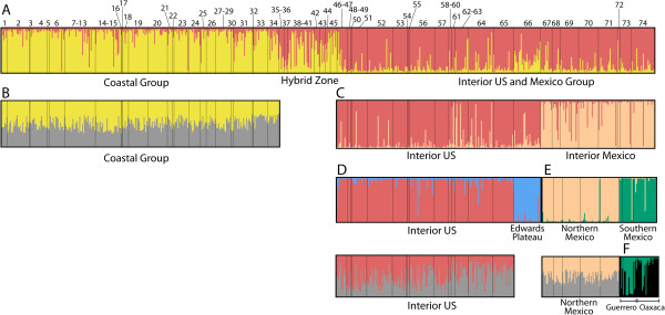 http://static-content.springer.com/image/art%3A10.1186%2F1471-2148-14-135/MediaObjects/12862_2014_2617_Fig3_HTML.jpg