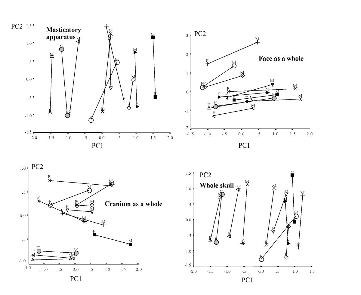 http://static-content.springer.com/image/art%3A10.1186%2F1471-2148-2-10/MediaObjects/12862_2001_Article_24_Fig2_HTML.jpg