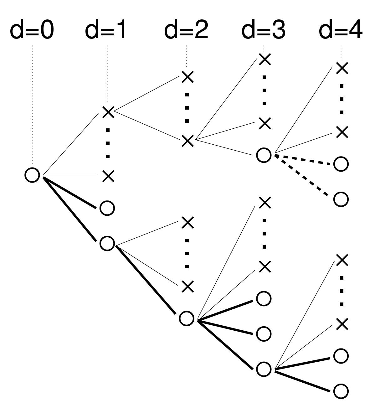 http://static-content.springer.com/image/art%3A10.1186%2F1471-2148-3-3/MediaObjects/12862_2002_Article_37_Fig2_HTML.jpg